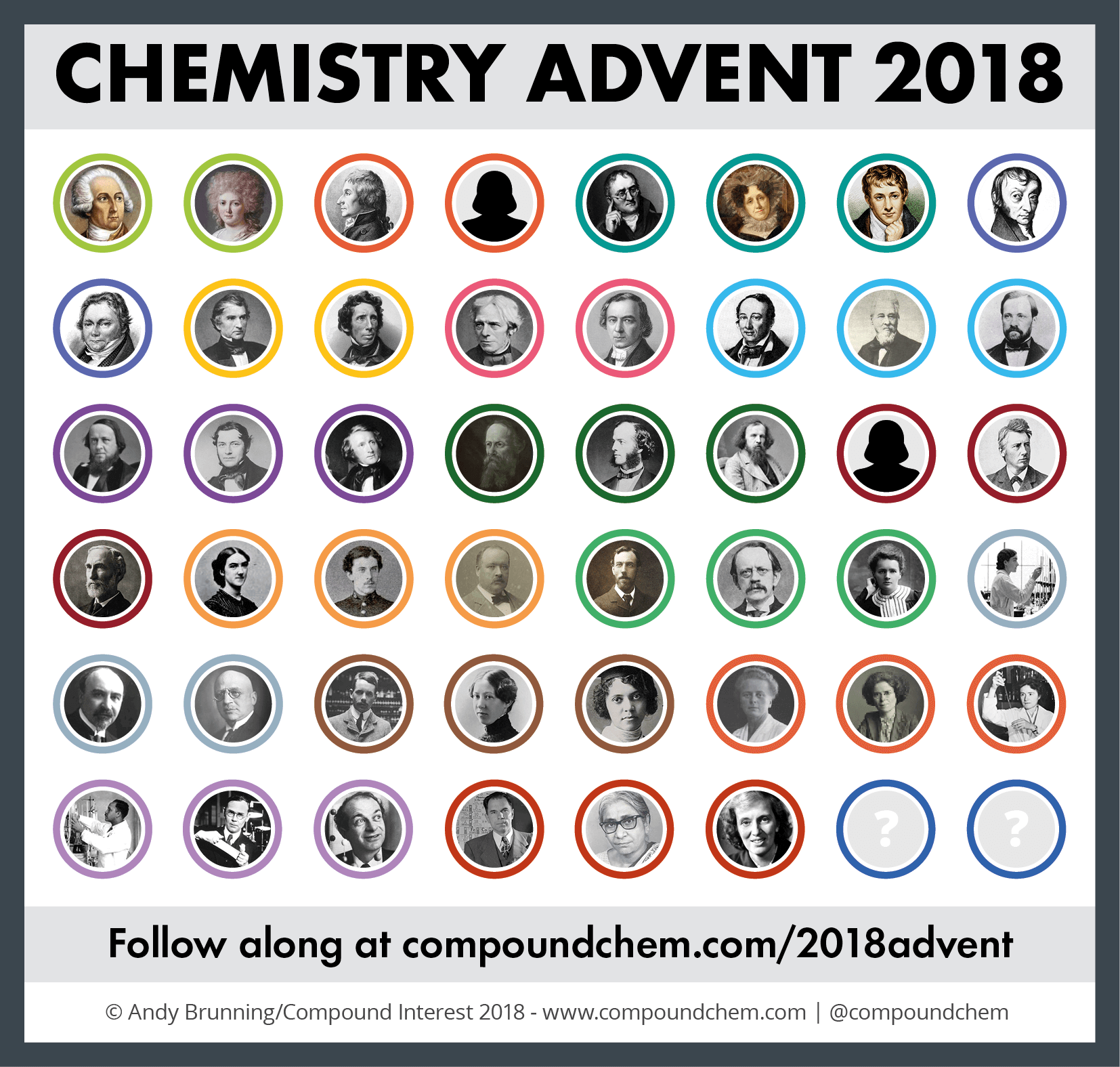 Chemistry Advent 2018 – 7 days to go!