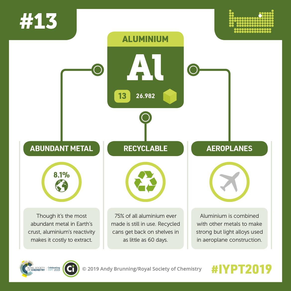 IYPT 2019 Elements 013: Aluminium: Drinks cans and aeroplanes