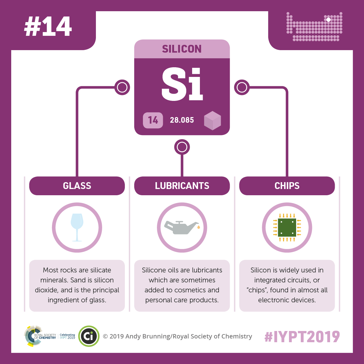 IYPT 2019 Elements 014: Silicon: Electronic devices, glass, and lubricants