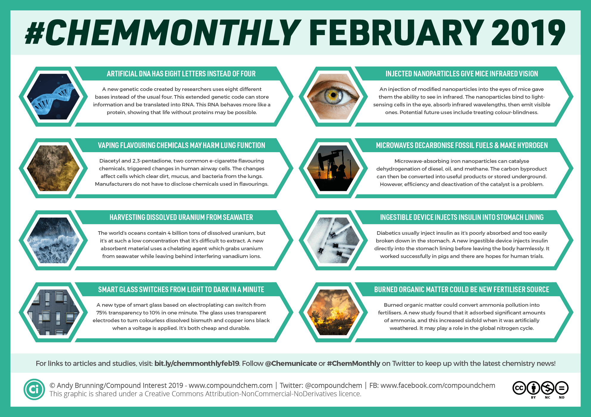 #ChemMonthly February 2019: Eight letter DNA, uranium from seawater, and infrared vision with nanoparticles