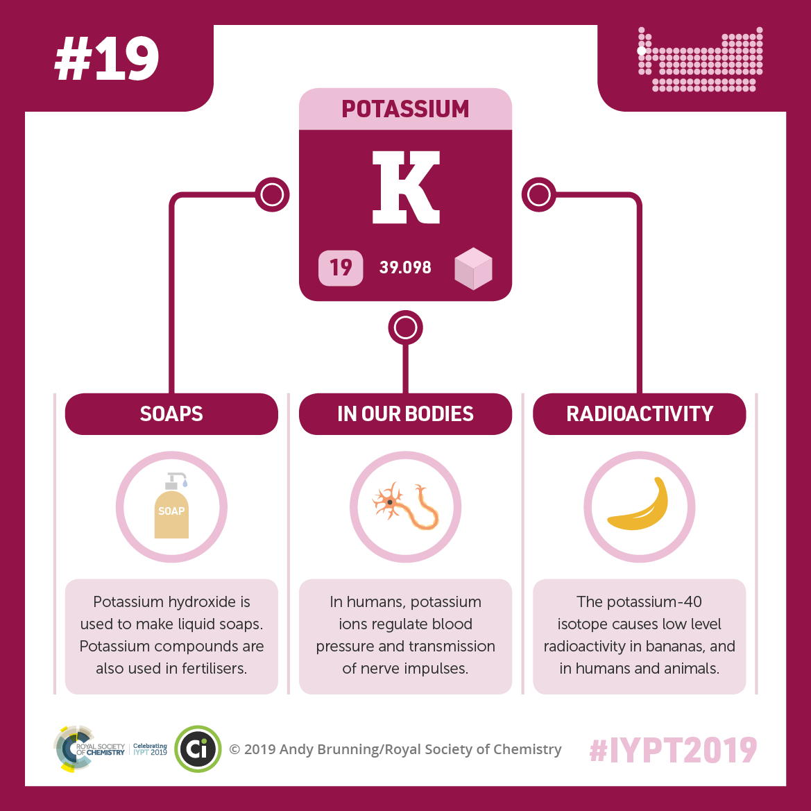 IYPT 2019 Elements 019: Potassium: Soaps and radioactive bananas