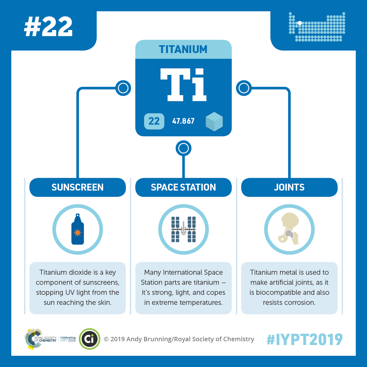 IYPT 2019 Elements 022: Titanium: Sunscreens and space stations