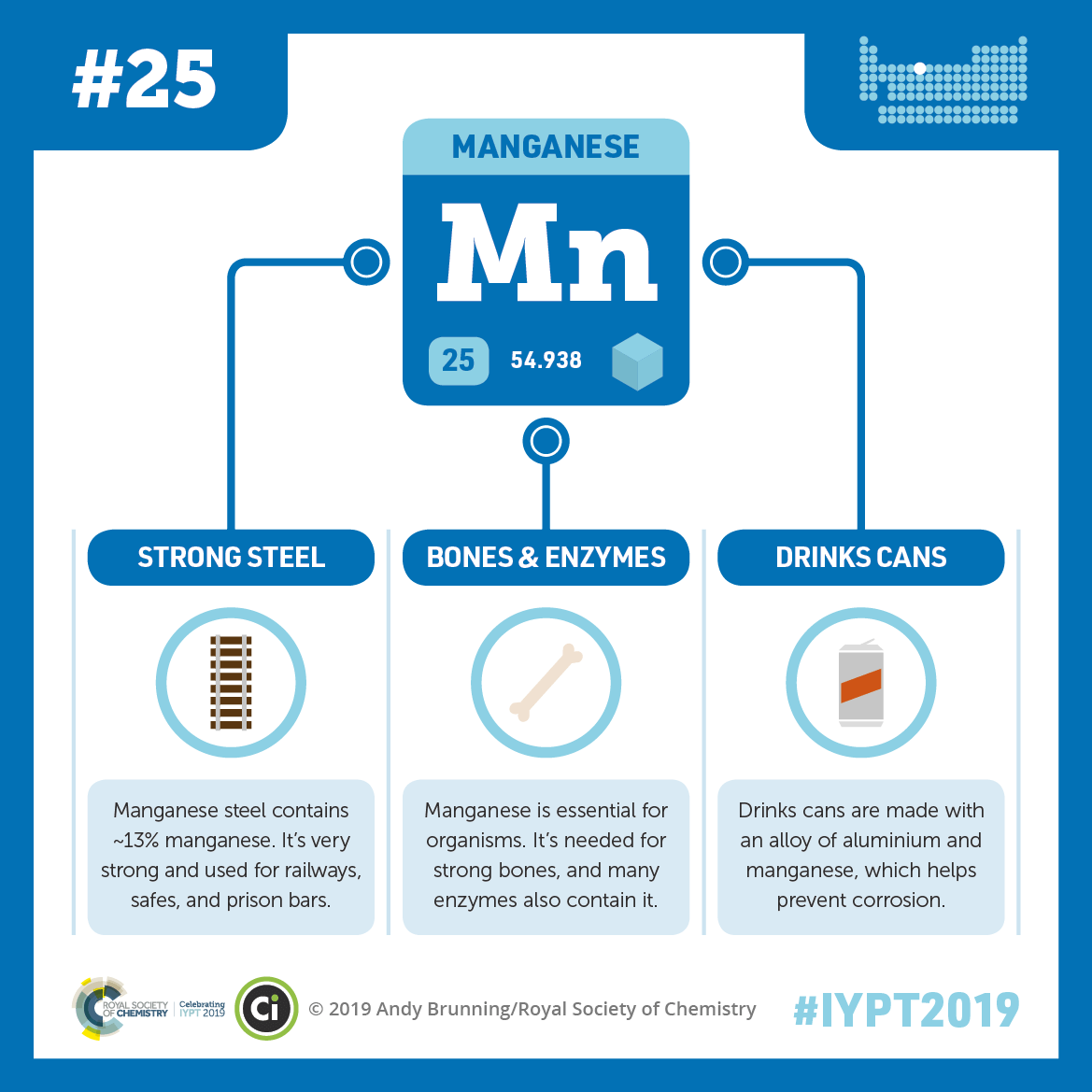 IYPT 2019 Elements 025: Manganese: Rail tracks and drinks cans