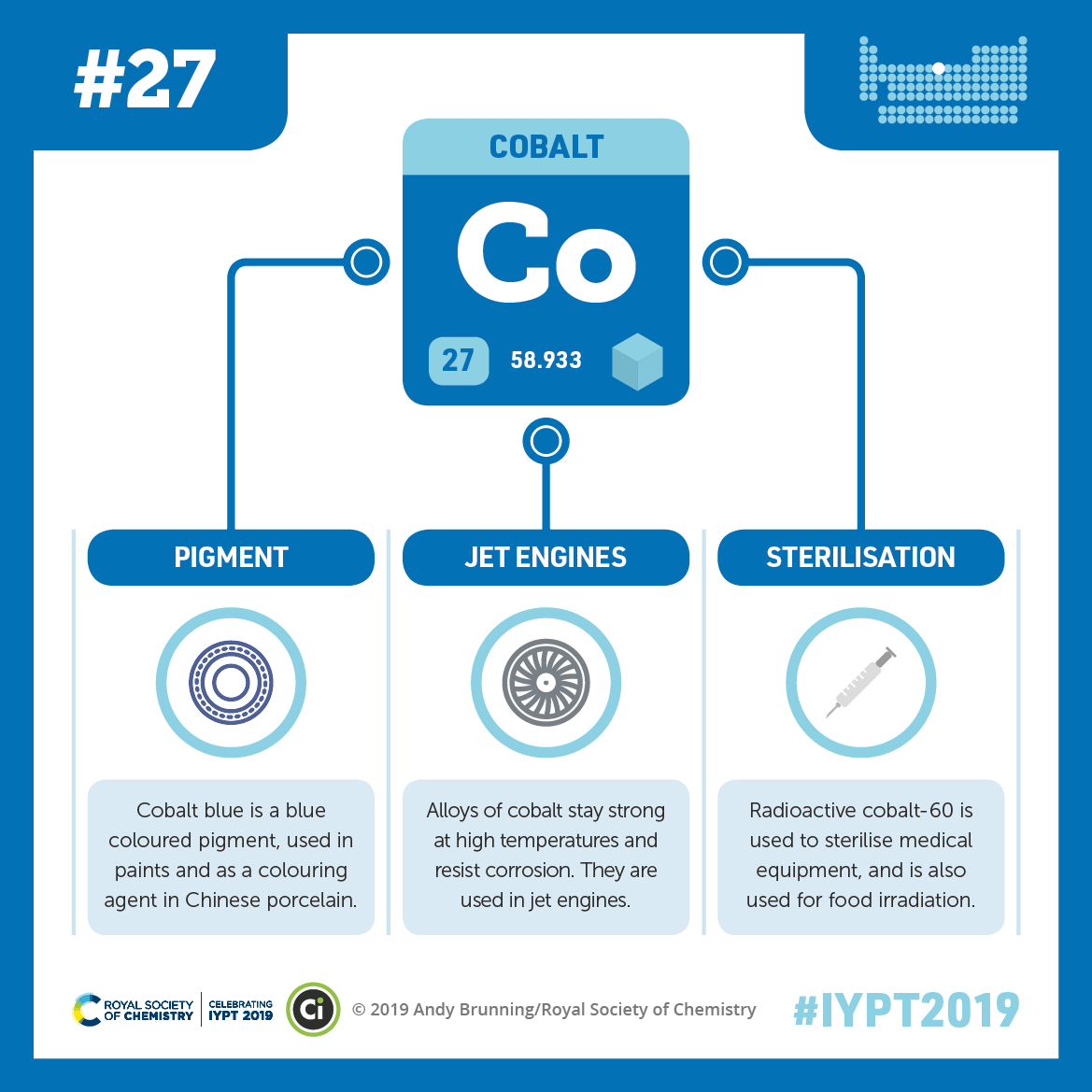 IYPT 2019 Elements 027: Cobalt: Pigments, jet engines, and sterilisation