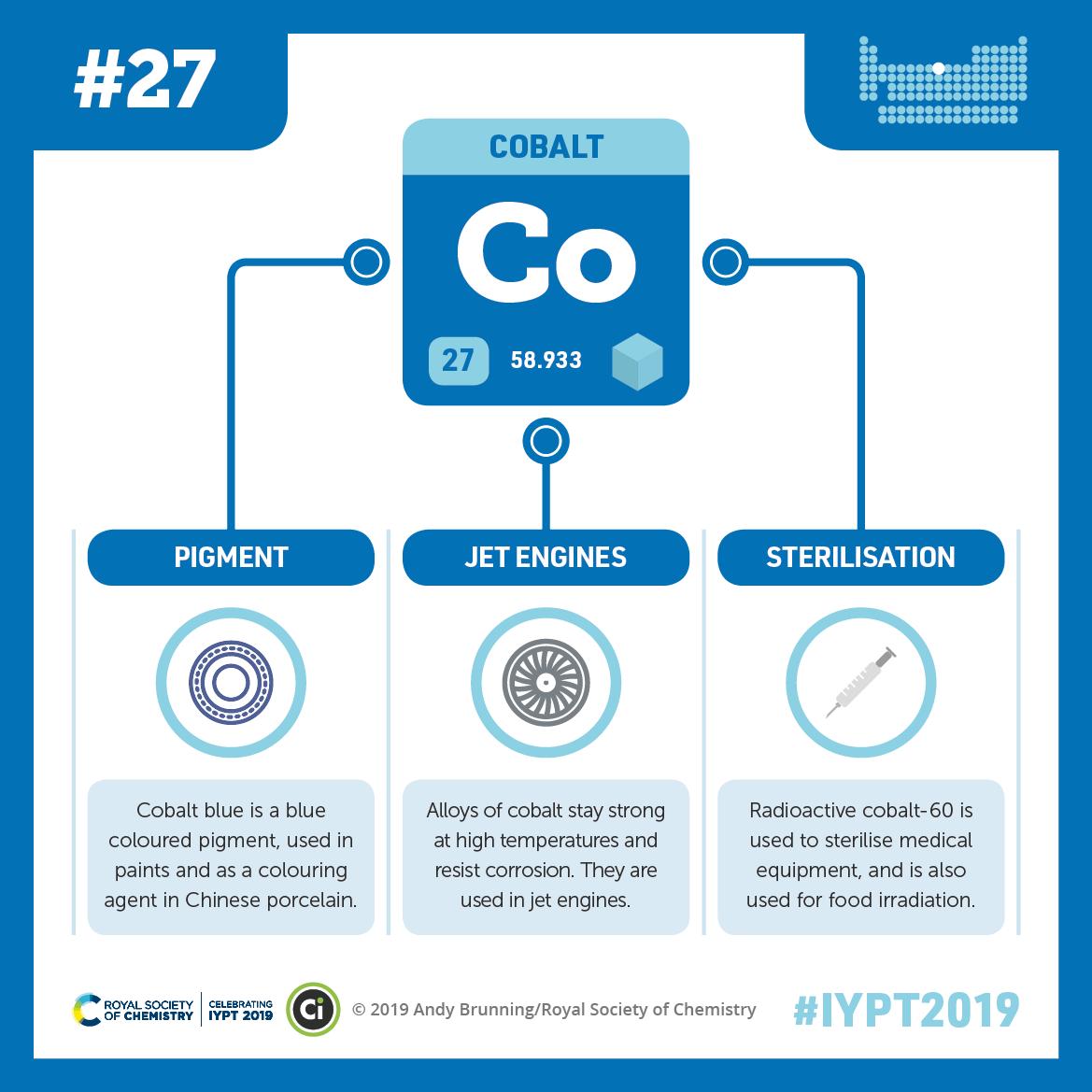 IYPT 2019 Elements 027: Cobalt: Pigments, jet engines, and sterilisation