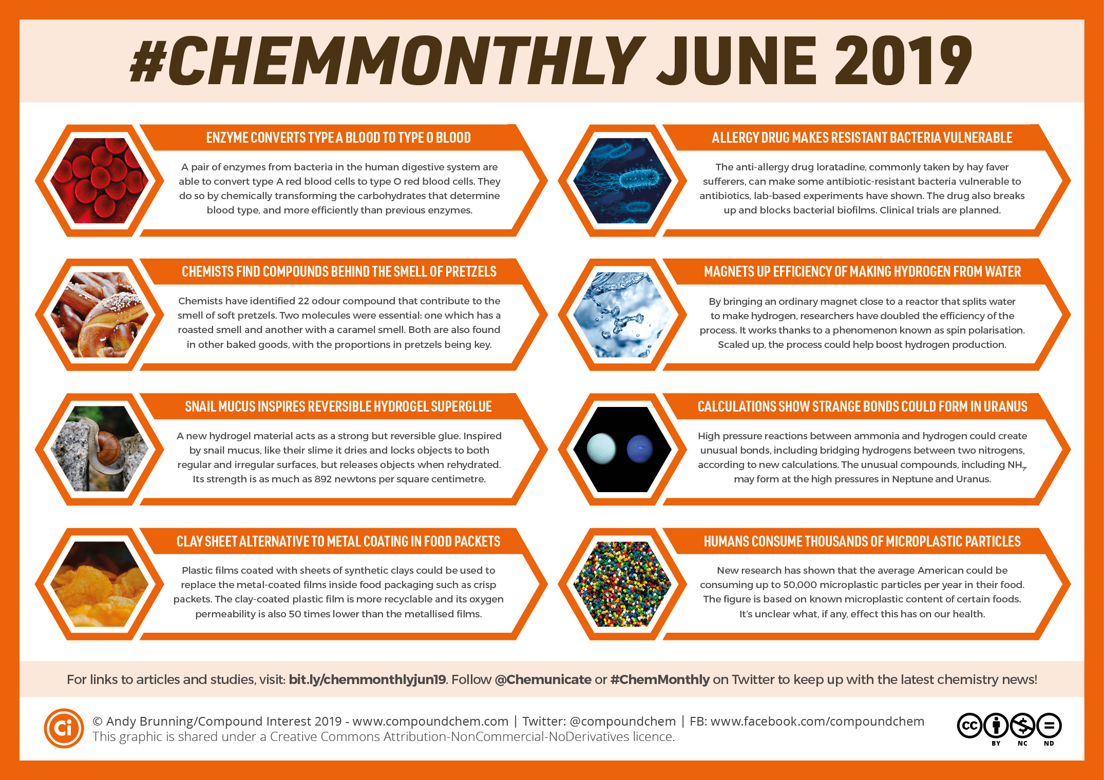 #ChemMonthly June 2019: Converting blood types, snail-inspired glue and strange bonds in Uranus