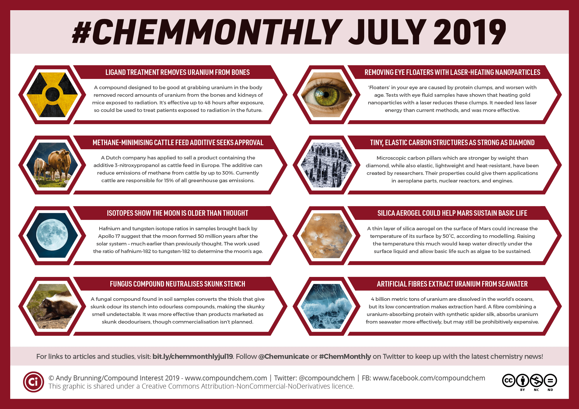 #ChemMonthly July 2019: The age of the Moon and combatting skunk stench