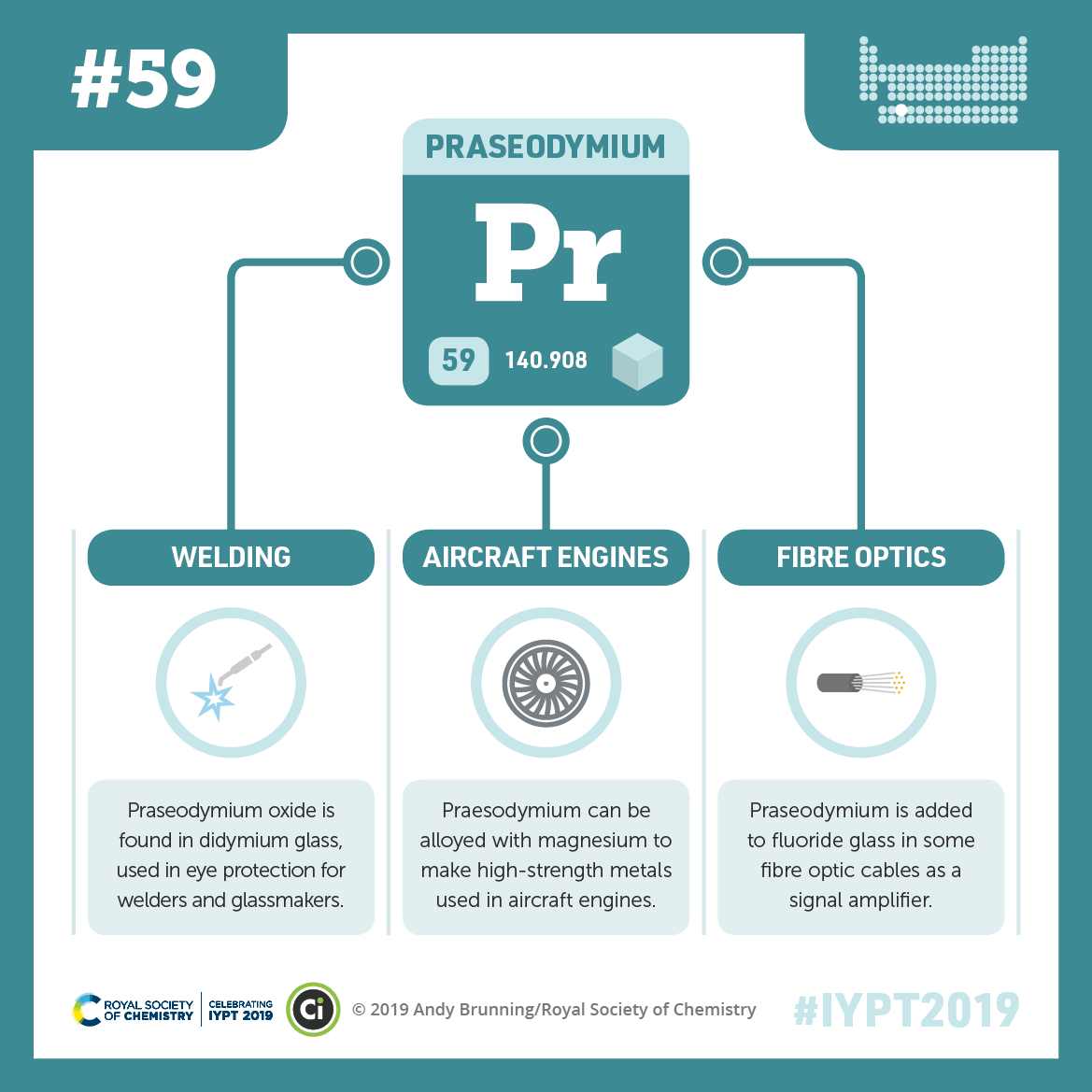IYPT 2019 Elements 059: Praseodymium: Aircraft engines and fibre optics