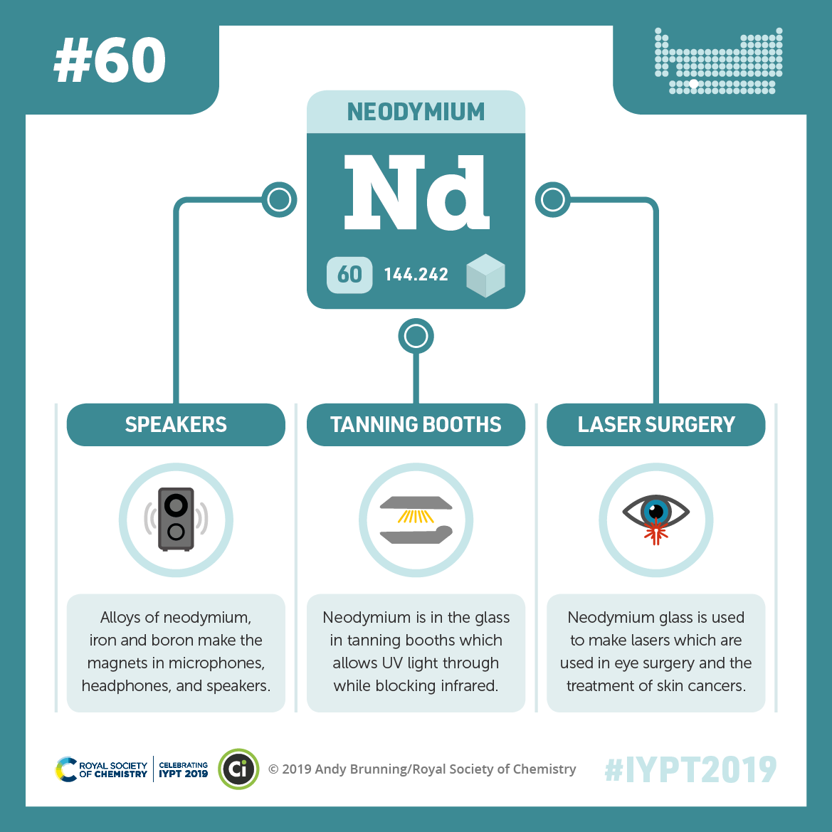 IYPT 2019 Elements 060: Neodymium: Headphones, speakers, and tanning booths