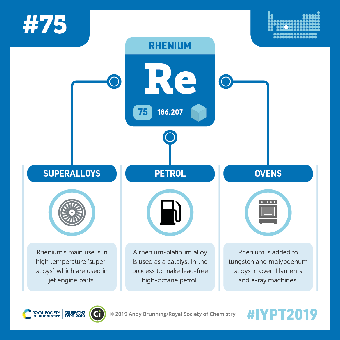 IYPT 2019 Elements 075: Rhenium: Superalloys and making lead-free petrol