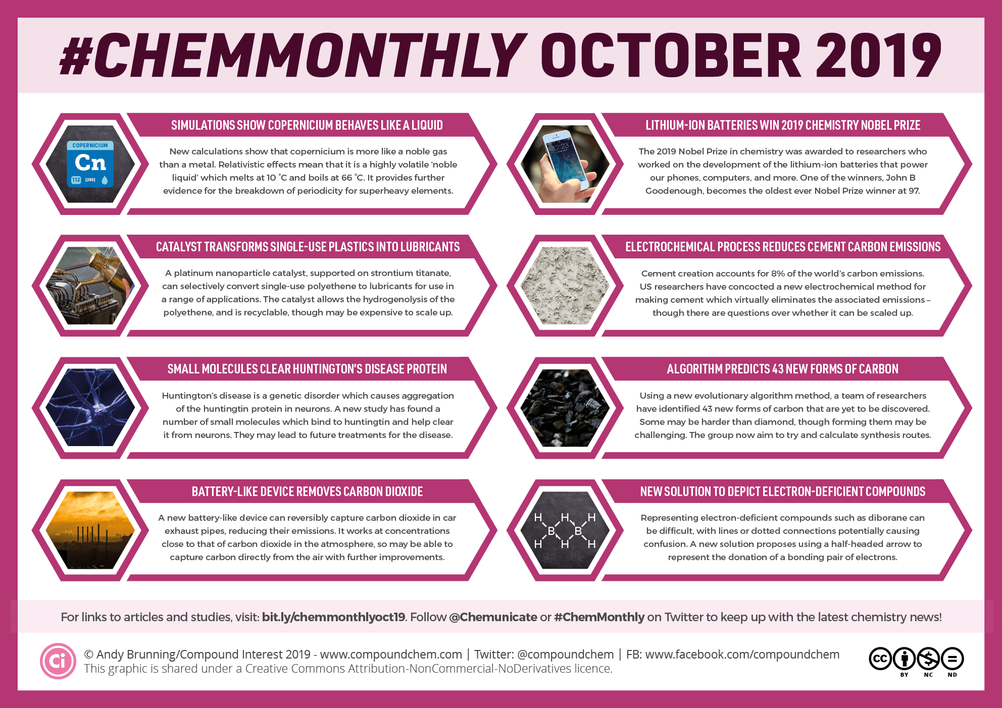 #ChemMonthly October 2019: Transforming single-use plastics, and copernicium's liquid behaviour